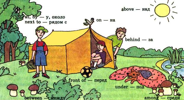 Предлоги в английском языке - предлоги места