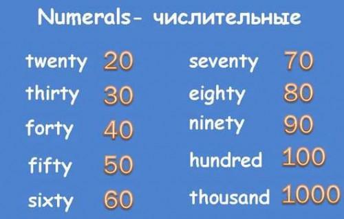 Львова львов 7 класс учебник онлайн читать