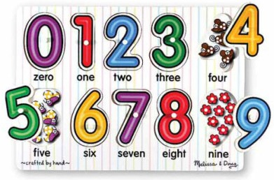 Английский цифры
