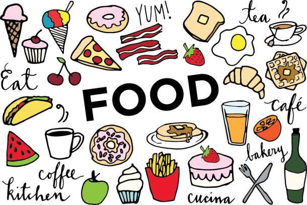 картинки еда на английском