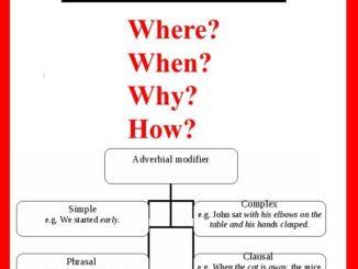 adverbial-modifier
